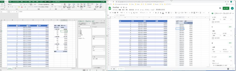 Googleスプレッドシートのピボットテーブルについての質問です。 Excelでは、「日付」の項目をピボットテーブルの行ラベルに指定すると、自動的に「年」、「月」等でまとめられた表になります。 Googleスプレッドシートで「日付」の項目をピボットテーブルの行ラベルに指定すると「日付」のままの表になります。 (添付参照) Googleスプレッドシートで、Excelと同じように「年」「月」等にまとめて表示させたい時にはどうしたらいいのでしょうか。 よろしくお願いいたします。