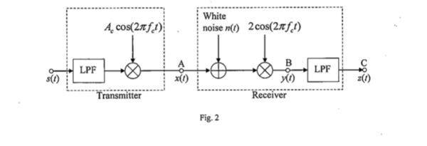 搬送波抑圧両側波帯振幅変調(AM波-DSB)についてです。 図のc点におけるノイズの電力を数式でどう求めるかわかりません。わかる方教えてほしいです。 ・fo<<fc、 ・ 白色ノイズ...