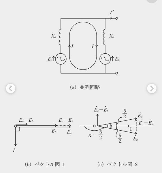 同期発電機の並行運転時について教えて下さい! 下図のベクトル図2で端子電圧Vを循環電流Iと同じ方向(図の水平方向)とした場合、Ebでは端子電圧Vより遅れてますが、 これは循環電流Iの方向がEbに...