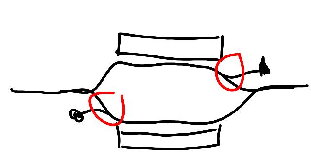 下図は単線区間でよくある駅の構造です。 棒は線路で四角いのはホームです。 言葉では上手く説明できないのですが、 下図の赤のところ、至るところでよく見かけるのですが、これって造る必要があったのでしょうか?