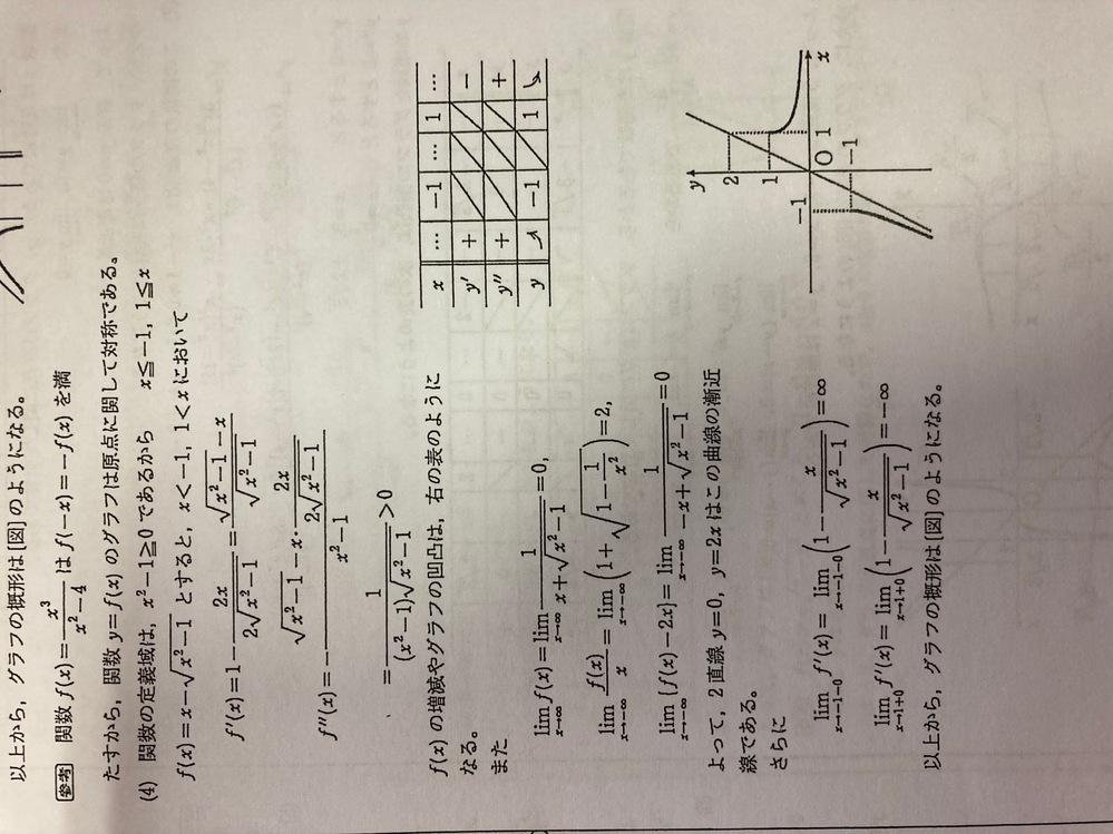 この問題で y=2x が漸近線となっているのですが、この直線はどのようにして出しているのですか?