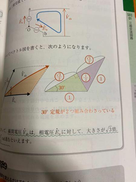 cos30°=√3/2という事は分かるのですが、この三角形の高さに当たる所が√3/2になる意味が分かりません。どうか教えてください