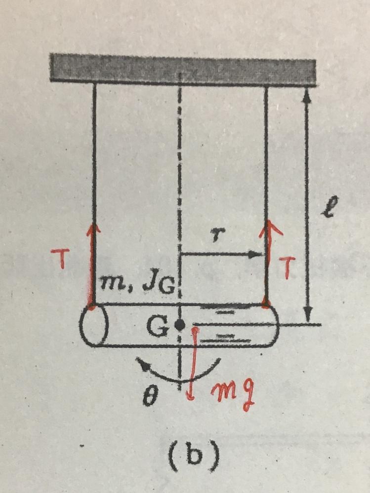 機械力学に関する質問です。 演習問題あった図なんですが、この図はどのような運動をするのでしょうか?また、角度θはどこに働きますか?