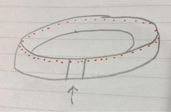 ミシンでのトートバッグの見返しの付け方で悩んでいます。 もうすでにバッグの形にしてしまっている本体があり、それにバイアステープを巻く感じでバッグの外側に見返しを縫い付けて(写真の赤点)内側にひっくり返そうと考えていたのですが、そうすると縫い始めと縫い終わりの交わった矢印の部分(見返しの下側)は縫われてないことになります。 それだと綺麗でないので、下も縫った形にしたいです。 なにかやり方を教え...
