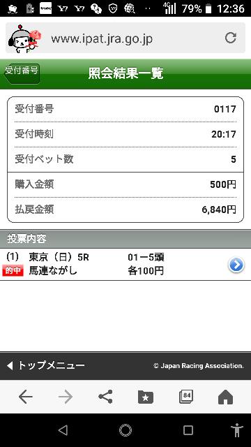 新潟10レース 1―13―14.15 穴狙い なにかいますか?