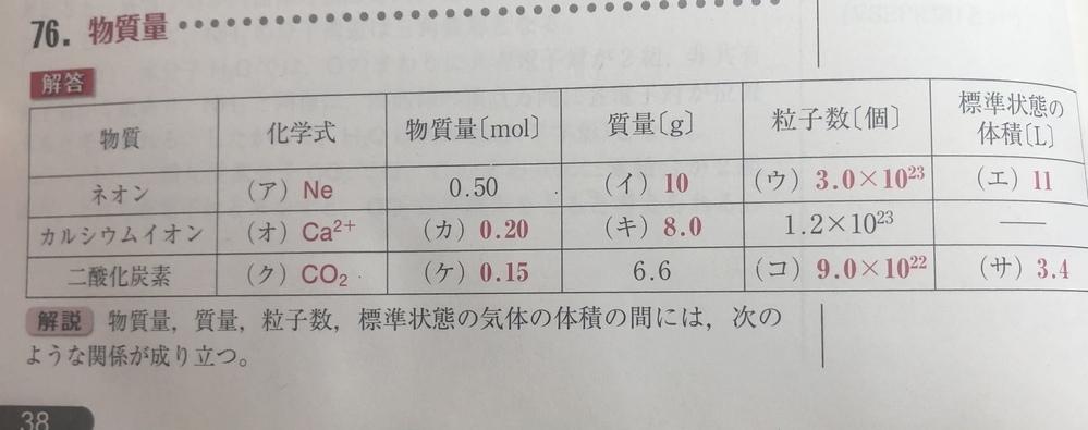 高校一年生の化学基礎 物質の変化についての質問です。下の写真の表のカルシウムイオンの標準状態の体積(L)を書かないのは何故でしょうか。