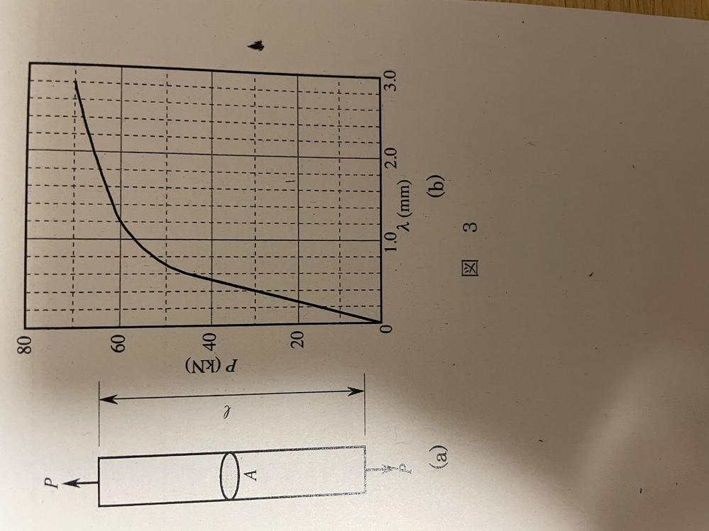 工業力学問題です。 (a)に示すように、 長さl=100mm断面積 4=100mm²のアルミニウム合金丸棒を荷重P で 引張った。 この棒の伸びをえとすると荷重 P 伸び曲線は図3(b) となっ...