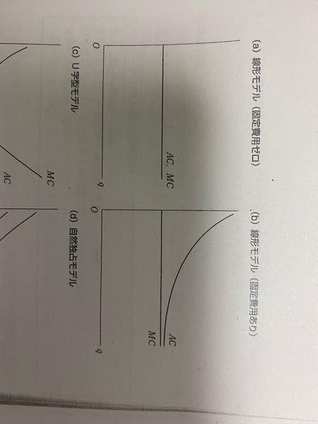 平均費用と限界費用について。 なぜ、固定費用がゼロだと画像の(a)のように限界費用と平均費用が一致しかつ直線で、固定費用ありだと(b)のようになるのでしょうか。