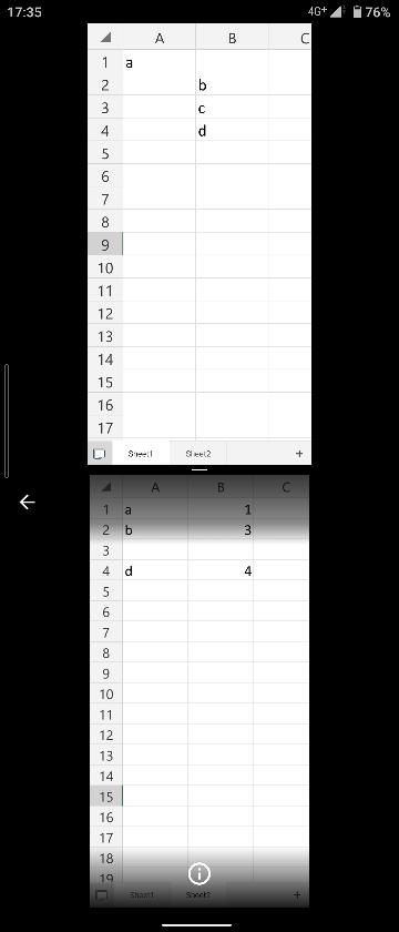 VBAで以下のことをしたいのですが、うまく行きません。ご教授お願いします 条件:sheet1 A1からB4まで値が入っているが、各列に1つのみ sheet2 A1からB4まで両行とも値が入っている 希望:sheet1とsheet2のA行を検索して、同じ値がある場合、sheet1 その値がある列のC行にsheet2 同じくその値がある列のB行にある値を入力 例)添付画像の場合、sheet1のC1 1 、C2 3 、C4 4と値を引っ張ってきたい (変な画像で申し訳ないです