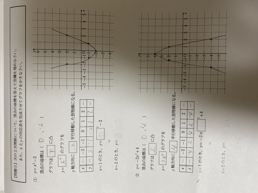早急にお願いします 数学の問題で(1)と(2)のx=1のとき、2のときの部分の空欄のところが分かりません あてはまる答えを教えてください