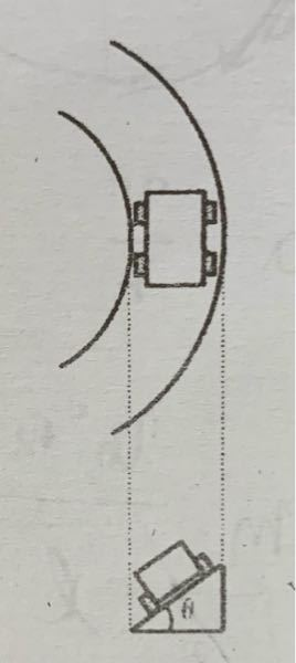 高校物理 円運動です! 質量mの自動車に関する以下の問題について、重力加速度をg、タイヤと道路の間の摩擦は無視できるものとして考えよ。 (1)図に示すように道路が水平面から角度θだけ傾いている場合について、半径Rの円軌道を描き走行できる速さを求めよ。 出来れば図と一緒にお願いします!!