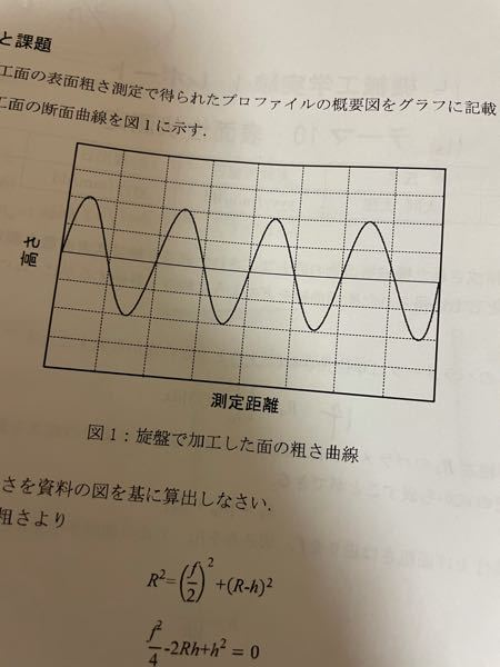 急ぎです!! ワードでこの波グラフってどうすれば作れますか? 全くわからなくてずっと止まってます… 詳しい手順を教えていただけるとありがたいです。 どうかお力添えお願いします。。