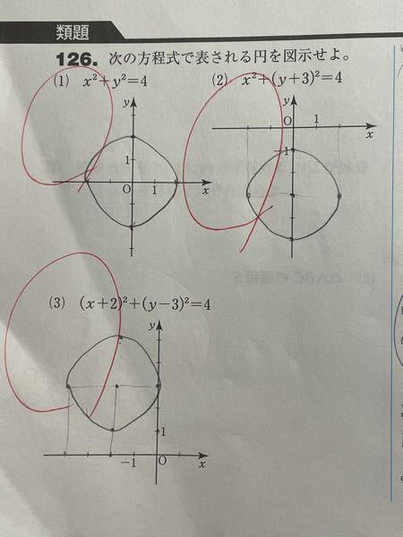 大至急お願いします! 高校三年生、数学2、円の方程式です。 この問題のやり方教えてください!