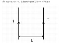 このグラフはどうなりますか?2導体間は一定になると考えたのですが合っていますか?