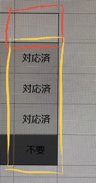 Excelについて質問です。 範囲内のセル(添付画像の黄色四角内)に対応済と不要を入力すると、特定のセル(添付画像の赤四角)に対応済と表示するように設定したいです。 黄色四角内がすべて対応済が入力されている場合は設定できたのですが、対応済と不要どちらも入力した場合の設定がわかりません。 できればマクロ以外での設定方法をご教示いただけると有り難いです。 よろしくお願いいたします。