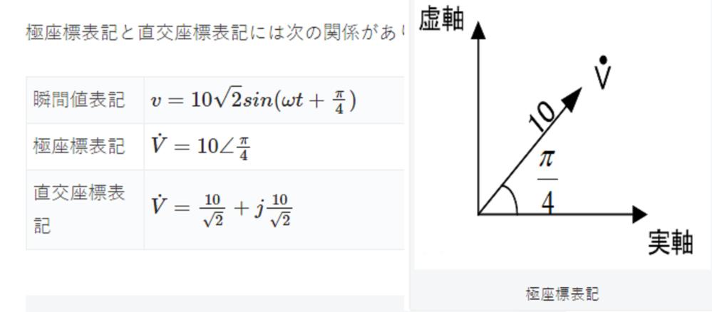 交流の表記方法はなんでこうなのか 交流の電圧、電流は以下のように表記しますがなぜこうなるのでしょうか? 瞬時値表記はわかります。 10が実効値で10√2が最大値 1/4πが位相のずれ。 tに任意の値を代入すればその瞬間の電圧が出せる。 これを極座標ににするとどうして10<1/4πになるのでしょうか? 10じゃなくて10√2ではないのか?と感じます。 あくまで瞬時値表記を極座標に直しているだけで同じものを扱っているわけですから極座標であっても最大値は10√2になるはずです。 ですが、右図を見るとtがいくらであってもvが10√2になることはないのでおかしいとおもうのです。 どうしてなのでしょうか?
