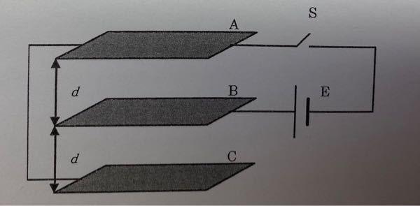 高校物理 コンデンサー 次の問題を教えて頂きたいです。 よろしくお願い致します。 面積 S[m^2]の3枚の金属板A, B, Cを平行に d[m]ずつ離して固定した平行板コンデンサがある。AとCは短絡されており,AとBがスイッチSを通して起電力カE [V]の電池Eと接続されている。空気の誘電率を ε[C/ (V・m)]とし、初めには金属板は帯電しておらず重力の影響は考えないものとして次の問いに答えよ。 (1) Sを閉じてコンデンサを充電後, Sを開く。このとき A, B, Cに蓄えられた電気量を求めよ。 (2)(1)の状態から, Bに外力を加えAの方向にゆっくりとx [m]だけ近づけた(0<x<d)。 このときA,B, Cに蓄えられた電気量を求めよ。 (3)(2)においてコンデンサに蓄えられた静電エネルギーを求めよ。 (4) Bに加えた外力を外したら, Bはどのような振る舞いをするか。理由をつけて答えよ。