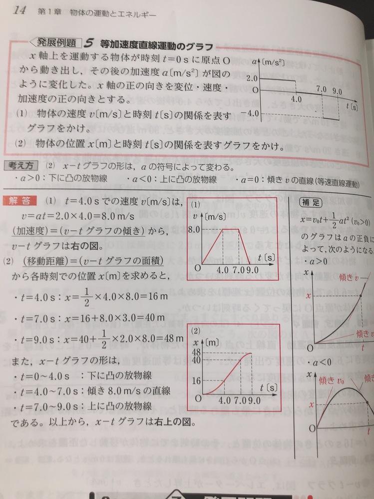高校物理の質問で画像の(2)のt=9sの時以外公式で行けたんですけど9だけ面積でしか行けません なんででしょうか