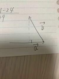 ベクトルaに対するベクトルbの射影ベクトルの向きってどうなります? わからない?