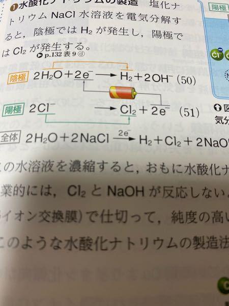 化学基礎 水酸化ナトリウムの製造 全体と書いてある式はどうやって見つけるのですか?