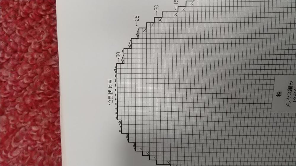 セーターの袖の部分をあんでるのですが写メの25段目から先の考え方が合って るのか教えてください。 ①25段~28段目までは右側は右上2目一度をして一目伏せ目、左側は左上2目一度をして一目伏せ目であってますよね? ②←29段目と→30段の記号はどう解釈すればいいですか? ←29は一目伏せ目するので二目編んで被せて次の目と2目一度をして伏せ目であってますか? →30は上と同じように伏せ目をして次の目で二目一緒に編んで伏せ目であってますか?