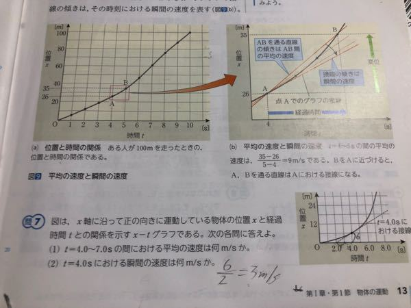 問7の答えは2分の6=3m/sになるんですが、この2はどこからきているのでしょうか?