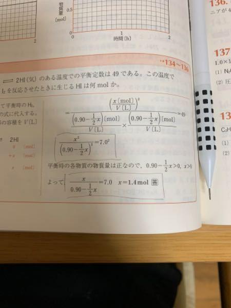 ()で囲ったところなんですが何故二乗が外れたのでしょうか? また1.4molの出し方がわかりません。 高校化学 化学平衡 平衡定数