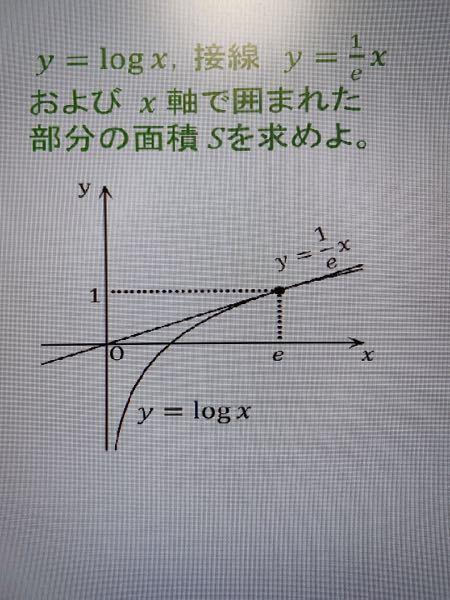 解法お願いします。 積分で面積を出して欲しいです。