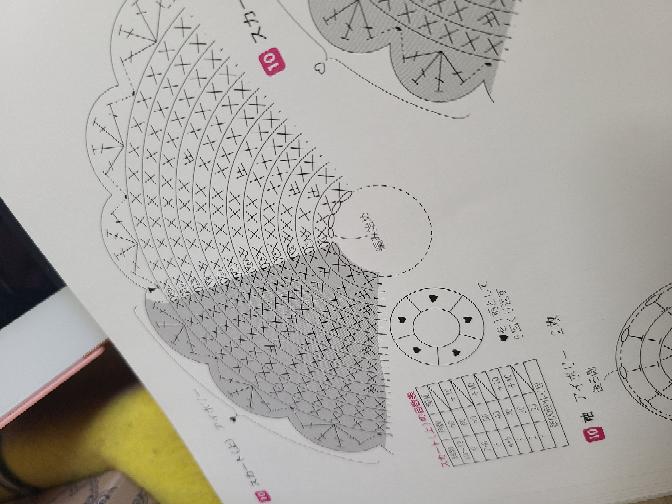 最初のイロが変わっているのでどうやったら編めますか?腐りを20目と表示されており、♥をひと模様として5回繰り返すとなっているのですが、最初から2色の色の変化の場合どうやって最初から編んで行くのですか