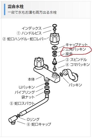 水道 蛇口に http://imepic.jp/20210514/515060 画像の赤丸の「パッキン」と「座金」って必要でしょうか? それが入ってない商品もありますし、ある商品もあります。 入ってる入ってないでどう違いますか? 何か変わりますか?