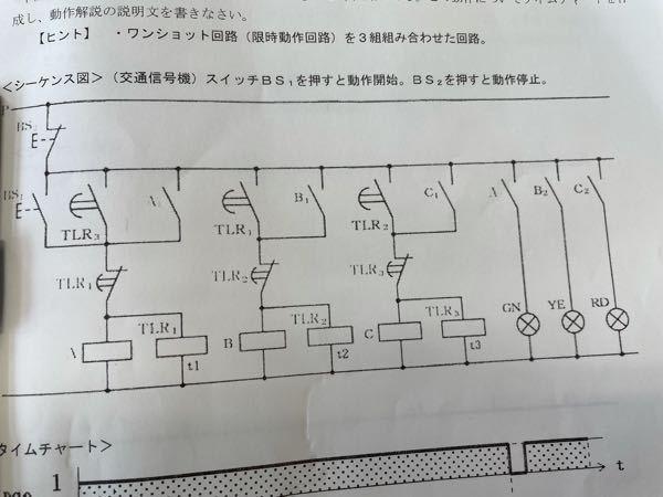 このシーケンス図の動作説明を左から順に出来るだけ詳しく説明お願いします