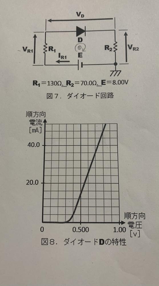 ダイオード回路について。 上図のダイオード回路のVr1,vr2,Ir1を下図のダイオードDの特性から求めろという問題です。 キルヒホッフの法則からIr1=(50/3)Vd-400/3[mA]という式を立てられたのですが、交点を見つけられません。 どこが間違っているのか分かる方がいましたら、ご回答をよろしくお願いします。