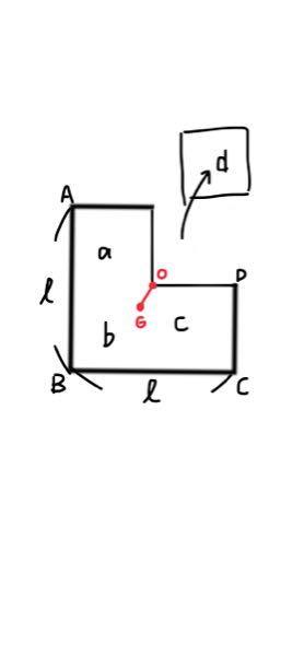 力のモーメントの重心の問題なのですが、 一辺の長さlの正方形ABCDの一様で薄い板を四つの等しい正方形の板a,b,c,dに区別し、板dだけを切り取った。正方形ABCDの板の重心をOとし、板dを切り取った残りの板abcの重心をGとすると、OGの距離は? 答えだけでなく、解き方と途中式も教えて頂けたら嬉しいです。