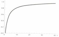 [0,1]の一様分布の母集団からn人のサンプルを取り出した際の2番目に高い数値の期待値。 写真のグラフは[0,1]の一様分布の母集団からn人のサンプルを取り出した際の2番目に高い数値の期待値を表しているそうです。このグラフはどのようにして導かれるのでしょうか?計算で求められますか?それとも統計ソフト等の特別な計算ツールが必要になるのでしょうか?  便宜上、n=0の時は考慮せず、n=1の時は0...