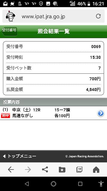 東京最終 BSイレブン賞 11―2.3.10.12.14 なにかいますか?