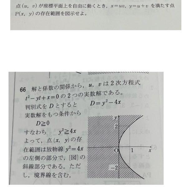 どうして判別式Dは0より大きいではなく、0以上になるんですか?