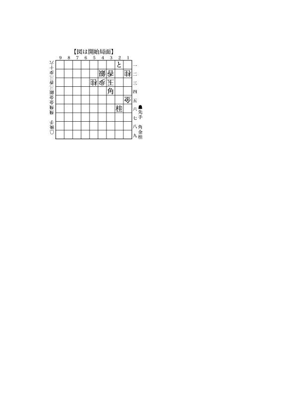 詰将棋。回答の程宜しくお願いします。5_16第1問
