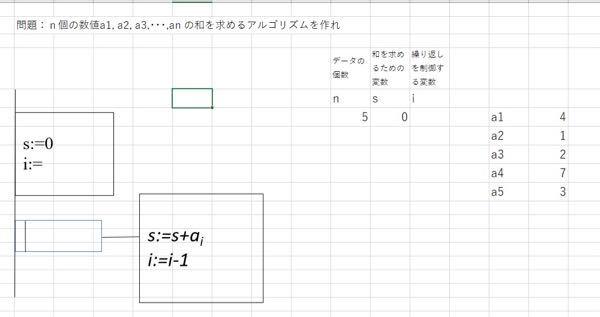 下のアルゴリズムの解き方を教えて下さい! 2段目の空白の四角は、穴あけ問題なので何かを埋めます。