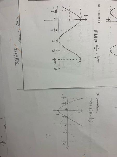 このグラフでもマルですかね?;_;