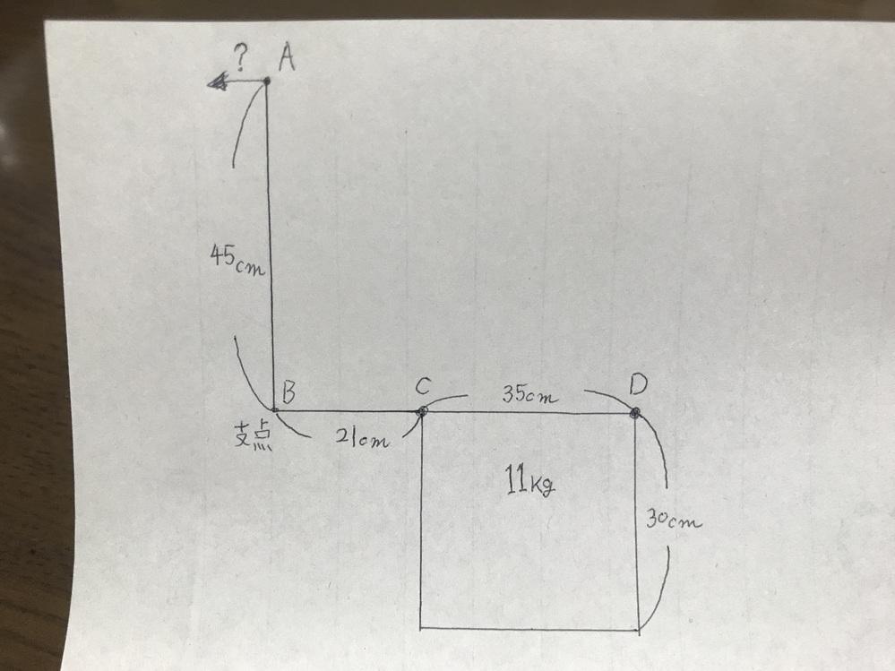 次の画像の点Aにどれだけの力をかけると辺BDが水平になるかわかる方いらっしゃいませんか!? できたら解説とかもあると助かります... ♂️ 物理とか力学の知識がほとんどない者です! 何方かお力添...