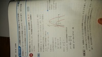 何故頂点の座標を(p,3p-1)で表すことが出来るのですか? X座標とy座標は何故同じ文字で表せるのですか?