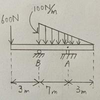 はりの自重は無視するとき、図のような荷重受けているはりの反力RaとRbを求めてください。