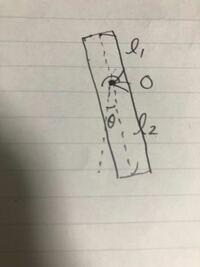 質量mの一様な剛体棒を図の点Oで自由に回転できるように取りつけたとき、支点まわりの慣性モーメントと支点と重心の距離を求めてください。 ちなみに、θは紙面右上の方を正とする変数です。