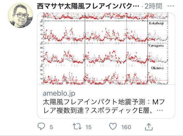 ツイッターで太陽フレアを使って地震予測をしている西マサヤという人が25日、26日は大荒れだなんだと言っているのですが太陽フレアと地震は深い関係があるのですか?