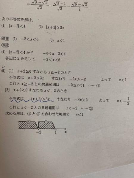 【至急お願いします】⦅数1A⦆ この問題の(2)の青線部分がわかりません なぜマイナスをつけるのでしょうか