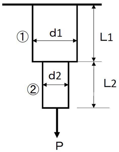 """この問題を教えてください。 お願い致します。 画像の図のように2本の棒を直列につないだ棒がある. 棒の下端に引張荷重P=10kNを作用させたときの,""""棒全体の伸び""""をもとめなさい. なお棒の径,長さ,ヤング率は以下とする。 ① d1=4cm,L1=15cm,E1=160GPa ② d2=2cm,L2=10cm,E2=210GPa"""