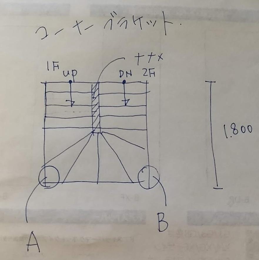一間のUターン階段のコーナーブラケット照明について相談です。 1800のUターン階段はよくあると思いますが、 できれば、コーナーブラケット一つで明かりを賄いたいと思うのですが、 上がる側 A 2階に近い側 B どちらがふさわしいでしょうか。 60W相当の全配光の器具にしたいと思います。 腰壁は斜めに仕切る壁になります。