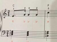 ピアノ超初心者です。この楽譜の指番号について教えてください。 ソソソと続くのに232と指が変化しています。同じ音を指を変えるのは一般的な弾き方なのですか? そもそもこれは指番号で合ってますか? よろしくお願いします。