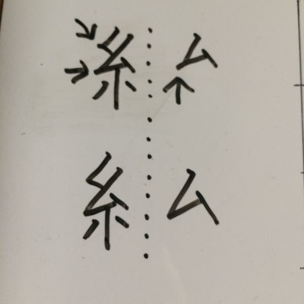 硬筆の美文字、ペン習字詳しい人に質問させてください。 市販のペン字練習のお手本は、いとへんや厶、などが画像上段の矢印部分のように突き出しているのですが、あれはペンを1度離して突き直しているのでしょうか? それともペン字独自の動かし方があるのでしょうか? 筆ペンだと一画でも角を突き出したように書けるのですが、普通のペンで書き順通りに書くと画像下段のようになってそれっぽく書けません……。 この部分はこういうふうに習った、とか本にこう書いてあった、など知っていたら教えてください!