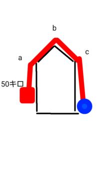 50キロの重りを付けたときに、a.b.cに掛かる重さは何キロくらいですか? また、青の位置には50キロの重りを付けたら、反対側の重りを支えられますか? 宜しくお願いします。